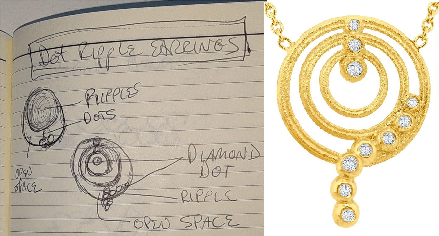Karma Ripple Collection: Jane Gordon Jewelry